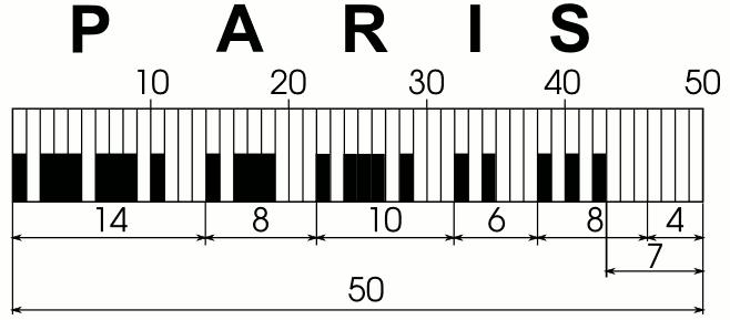 953807b6e Pro výpočty rychlosti lze využít následující tabulku déle jednotlivých  znaků. Můžete ji použít třeba i v případě, že si vybíráte volací značku -  pro ...